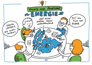 Inspiratiesessie duurzame energie