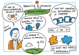 Inspiratiesessie transitie en innovatie in de maatschappij